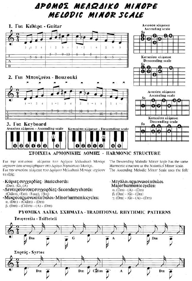 22 dromos melodiko minore